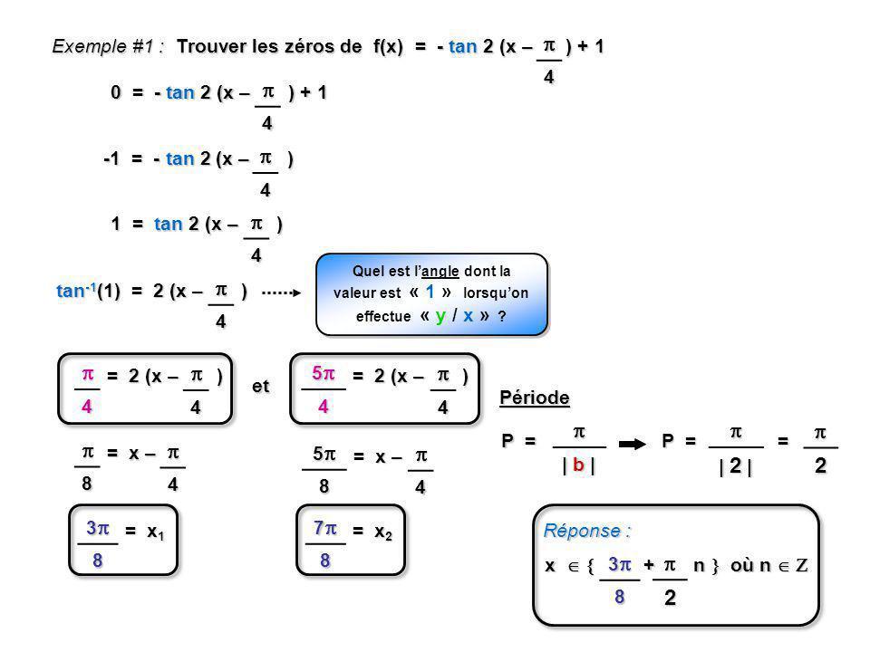 0 = - tan 2 (x – ) + 1 Exemple #1 : Trouver les zéros de f(x) = - tan 2 (x – ) + 1 4 4 -1 = - tan 2 (x – ) 4 1 = tan 2 (x – ) 4 Quel est langle dont l