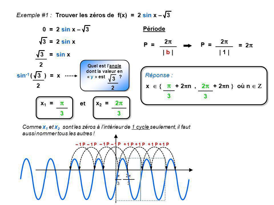 0 = - tan 2 (x – ) + 1 Exemple #1 : Trouver les zéros de f(x) = - tan 2 (x – ) + 1 4 4 -1 = - tan 2 (x – ) 4 1 = tan 2 (x – ) 4 Quel est langle dont la valeur est « 1 » lorsquon effectue « y / x » .