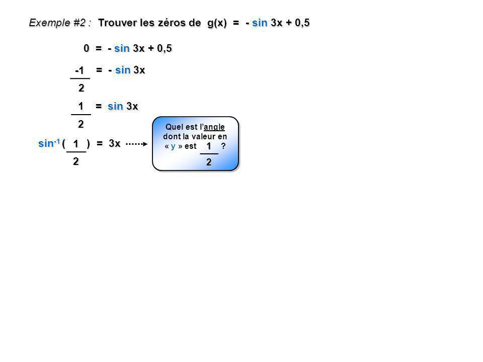 sin -1 ( ) = 3x Exemple #2 : Trouver les zéros de g(x) = - sin 3x + 0,5 0 = - sin 3x + 0,5 = - sin 3x 12 = sin 3x 12 Quel est langle dont la valeur en