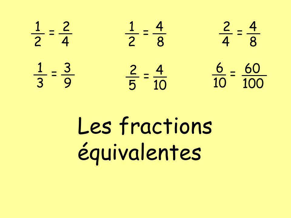 Les fractions équivalentes 1 2 2 4 = 1 2 4 8 = 2 4 4 8 = 1 3 3 9 = 2 5 4 10 = 6 60 100 =