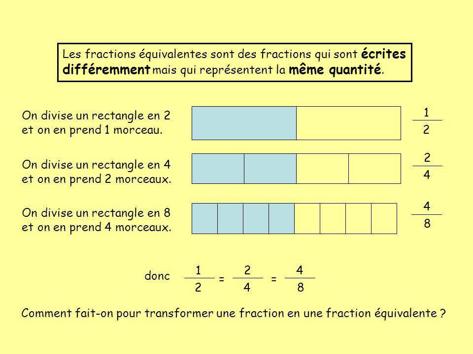 4 8 2 4 1 2 Les fractions équivalentes sont des fractions qui sont écrites différemment mais qui représentent la même quantité.