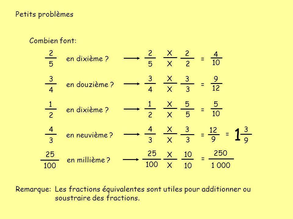 Petits problèmes Combien font: en dixième .2 5 2 2 4 X X 2 5 = 10 3 4 en douzième .
