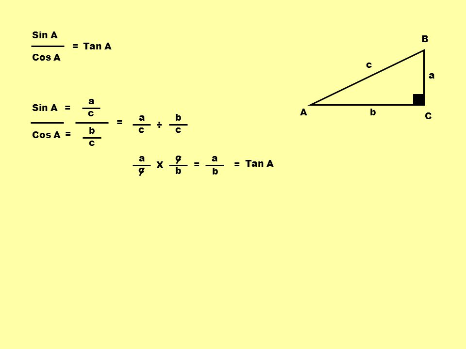 A B C b a c Sin A Cos A = Tan A Sin A Cos A = a c b c = a c b c ÷ b c a c X = a b = Tan A =