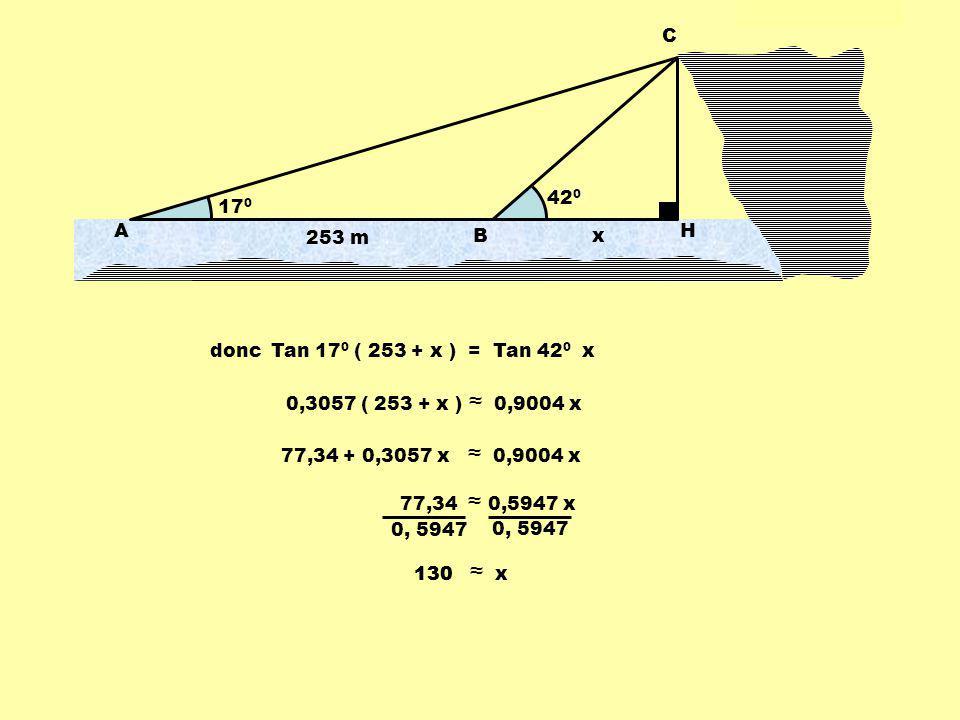 Tan 17 0 ( 253 + x ) = Tan 42 0 x 42 0 17 0 253 m x A B C H 0,3057 ( 253 + x ) 0,9004 x 77,34 + 0,3057 x 0,9004 x 77,34 0,5947 x 0, 5947 130 x donc 130