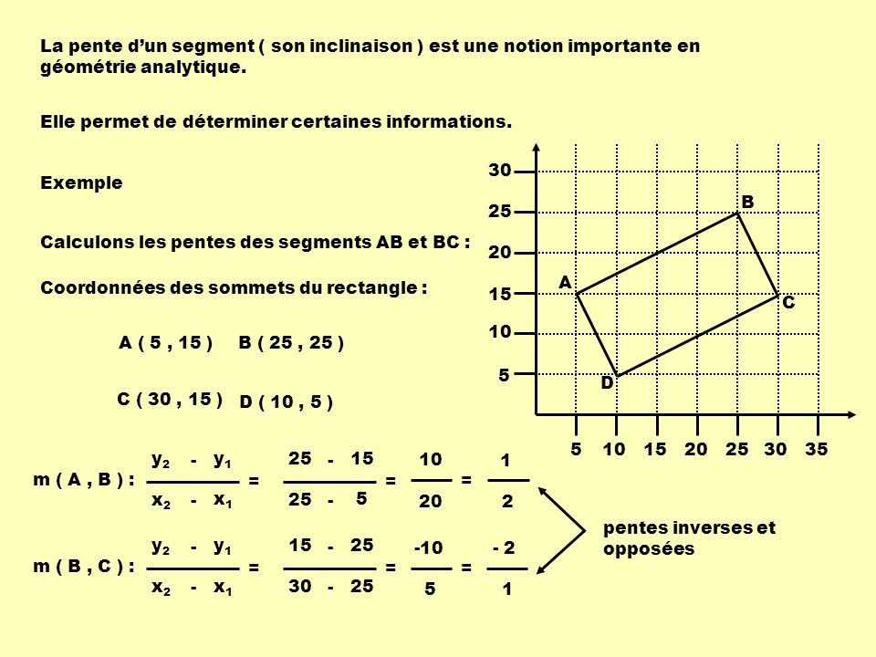 La pente dun segment ( son inclinaison ) est une notion importante en géométrie analytique.