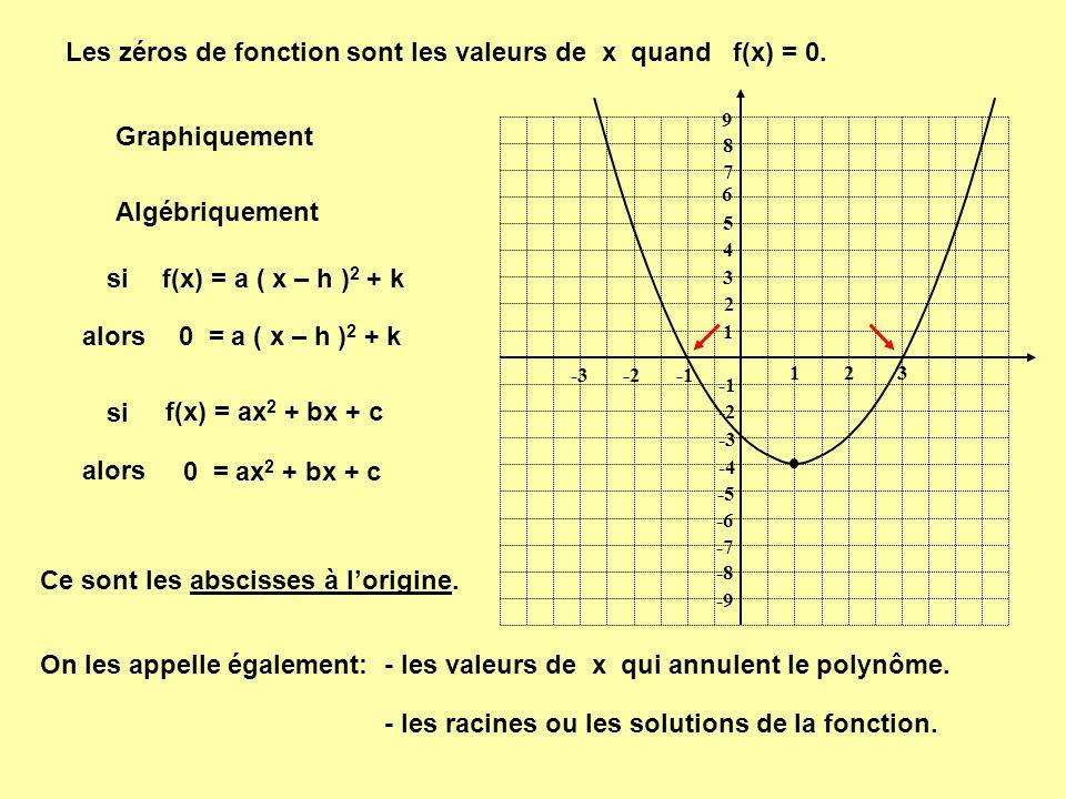 Avec la forme générale: Procédé 2 :Utiliser les formules des zéros: - b - + b 2 – 4ac 2a Démonstration En utilisant les formules des zéros de la forme canonique : - k a h + - en association avec les coordonnées du sommet de la parabole, en forme générale: - b 2a 4a 4ac – b 2 S, on obtient les formules des zéros en forme générale.