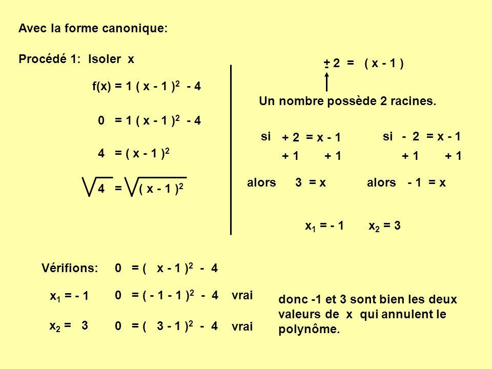 Exemple :f(x) = 2x 2 + 3x + 1 a = 2 b = 3 c = 1 2a b 2 – 4ac + - - b 2 X 2 3 2 – 4 X 2 X 1 + - - 3 4 9 – 8 + - - 3 4 1 + - 4 1 + - x 1 = 4 - 3 - 1 = - 4 4 = x 2 = 4 - 3 + 1 = - 2 4 = - 1 2 x 1 = - 1 x 2 = - 1 2