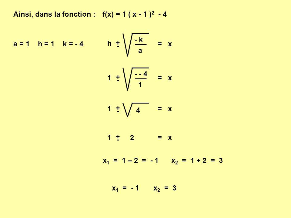 Remarque:dans la formule - k a = x h + - - k a est appelé le DISCRIMINANT.