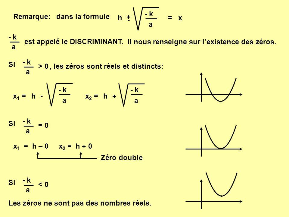 Exemple 1:f(x) = 2 ( x + 3 ) 2 - 8 x 1 = - 5 a = 2 h = - 3 k = - 8 - k a = - - 8 2 = 4donc deux zéros réels distincts x 1 = - 3 - 4x 2 =- 3 + 4 x 1 = - 3 – 2 = - 5x 2 = - 3 + 2 = - 1 x 2 = - 1Deux solutions:
