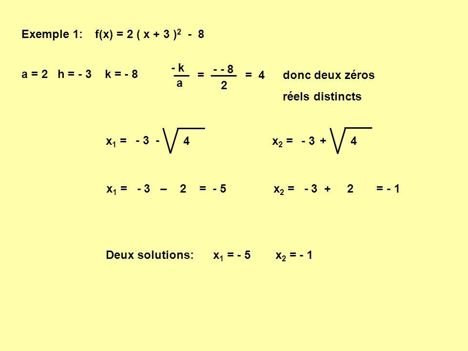 Exemple 2:f(x) = 3 ( x - 6 ) 2 x = 6 a = 3 h = 6 k = 0 - k a = 0 3 = 0donc un zéro double x 1 = 6 - 0 x 2 =6 + 0 La parabole touche laxe des x par son sommet.