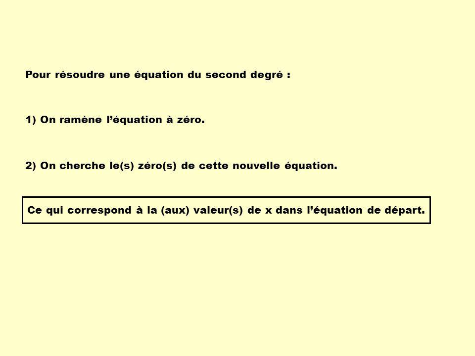 Pour résoudre une équation du second degré : 1) On ramène léquation à zéro. 2) On cherche le(s) zéro(s) de cette nouvelle équation. Ce qui correspond