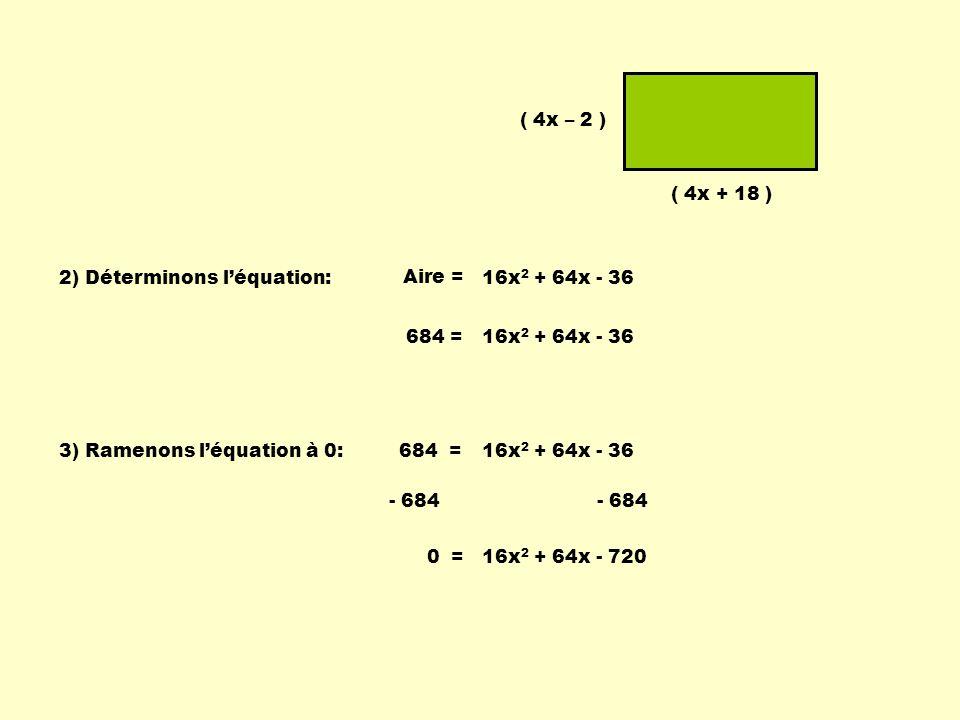 2) Déterminons léquation: 16x 2 + 64x - 36684 =3) Ramenons léquation à 0: - 684 16x 2 + 64x - 720 0 = 16x 2 + 64x - 36 Aire = 16x 2 + 64x - 36 684 = (