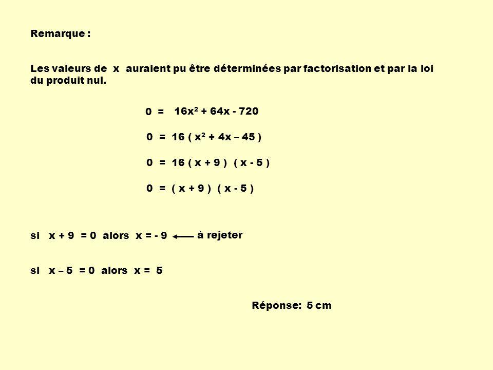 Remarque : Les valeurs de x auraient pu être déterminées par factorisation et par la loi du produit nul. 16x 2 + 64x - 720 0 = 0 = 16 ( x 2 + 4x – 45