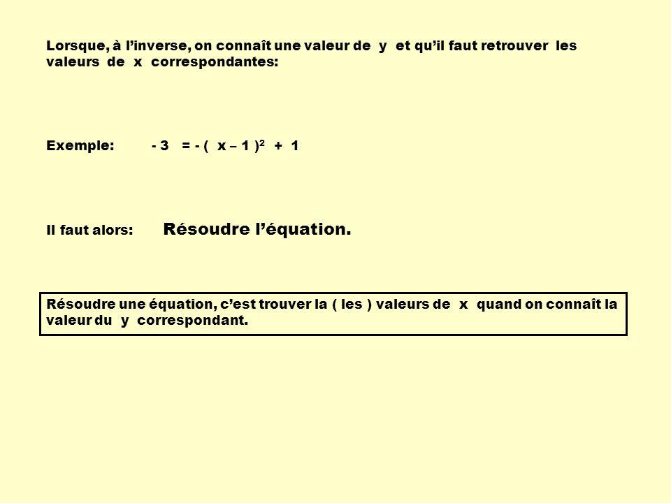Lorsque, à linverse, on connaît une valeur de y et quil faut retrouver les valeurs de x correspondantes: Exemple:- 3 = - ( x – 1 ) 2 + 1 Il faut alors