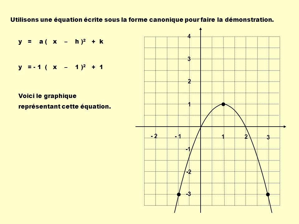 Utilisons une équation écrite sous la forme canonique pour faire la démonstration. y = a ( x – h ) 2 + k y = - 1 ( x – 1 ) 2 + 1 Voici le graphique re