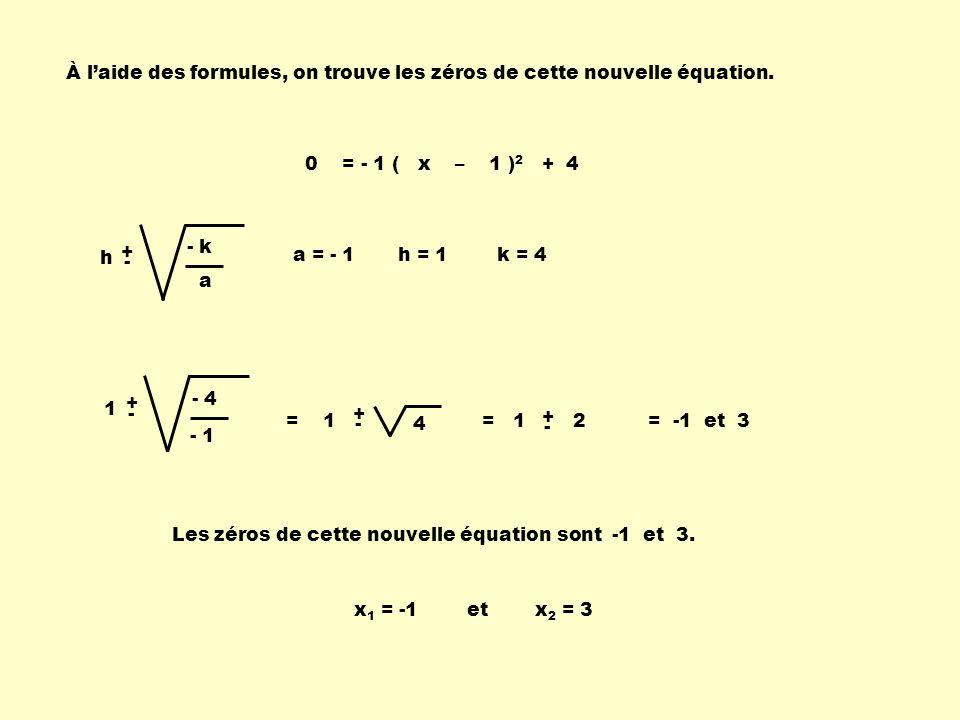 À laide des formules, on trouve les zéros de cette nouvelle équation. h + - - k a 0 = - 1 ( x – 1 ) 2 + 4 a = - 1 h = 1 k = 4 1 + - - 4 - 1 = 1 + -4 +