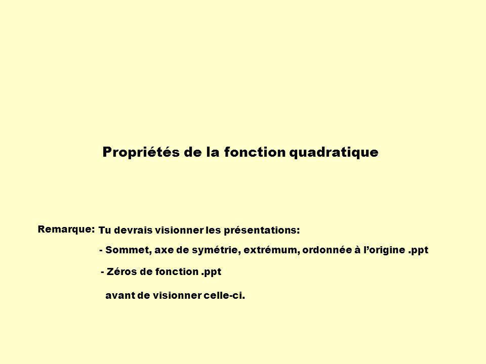 Propriétés de la fonction quadratique Remarque: Tu devrais visionner les présentations: - Sommet, axe de symétrie, extrémum, ordonnée à lorigine.ppt -