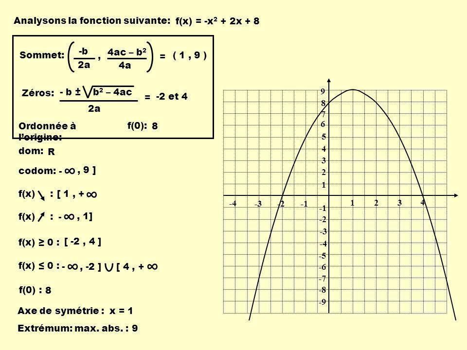 Les propriétés dune fonction sont différentes lorsquelle est en contexte, cest-à-dire, lorsquon létudie en lien avec une situation réelle.