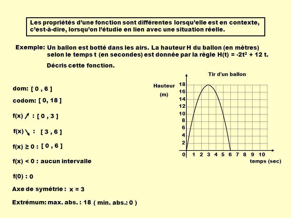 Les propriétés dune fonction sont différentes lorsquelle est en contexte, cest-à-dire, lorsquon létudie en lien avec une situation réelle. Un ballon e