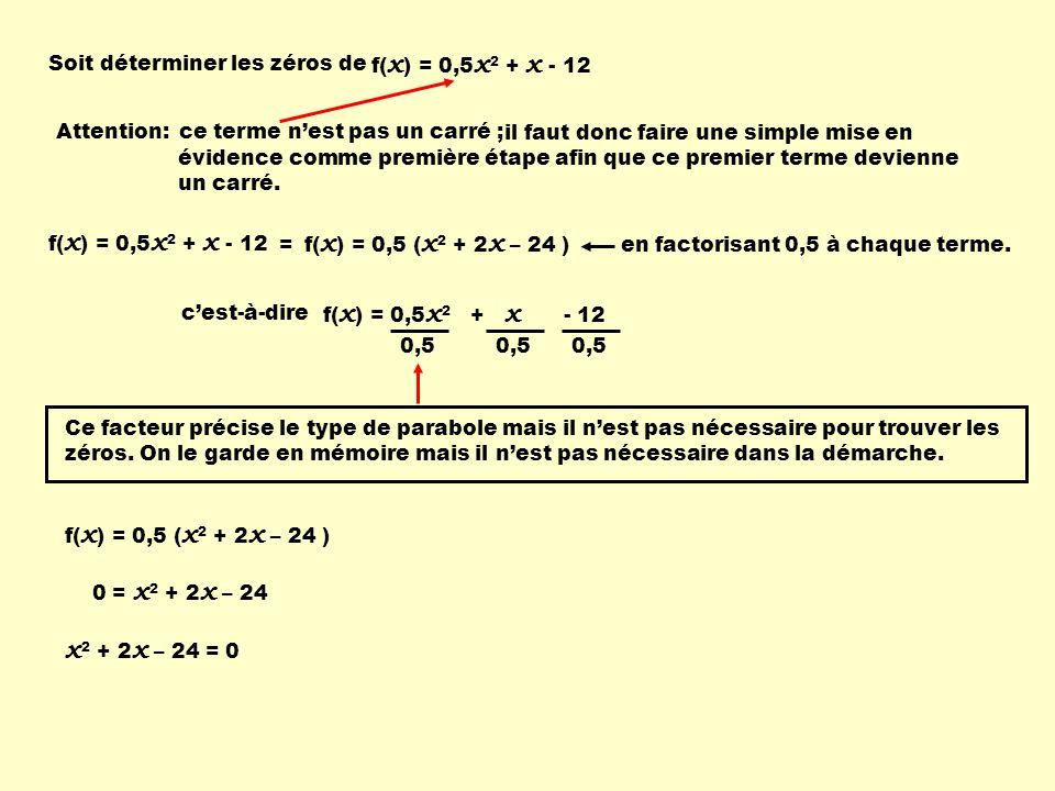 Soit déterminer les zéros de f( x ) = 0,5 x 2 + x - 12 Attention: évidence comme première étape afin que ce premier terme devienne un carré. il faut d