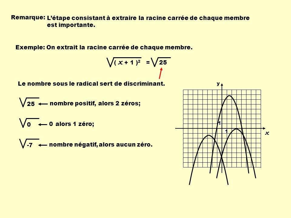 Remarque: Létape consistant à extraire la racine carrée de chaque membre est importante. Exemple:On extrait la racine carrée de chaque membre. ( x + 1