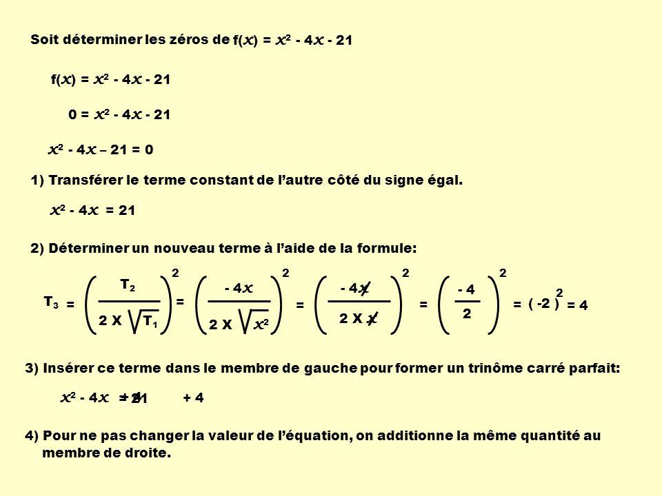 Soit déterminer les zéros de f( x ) = x 2 - 4 x - 21 0 = x 2 - 4 x - 21 x 2 - 4 x – 21 = 0 1) Transférer le terme constant de lautre côté du signe éga