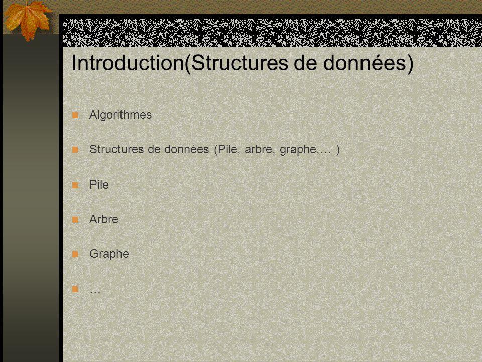 Introduction(Références) Compiler Construction for digital computers.