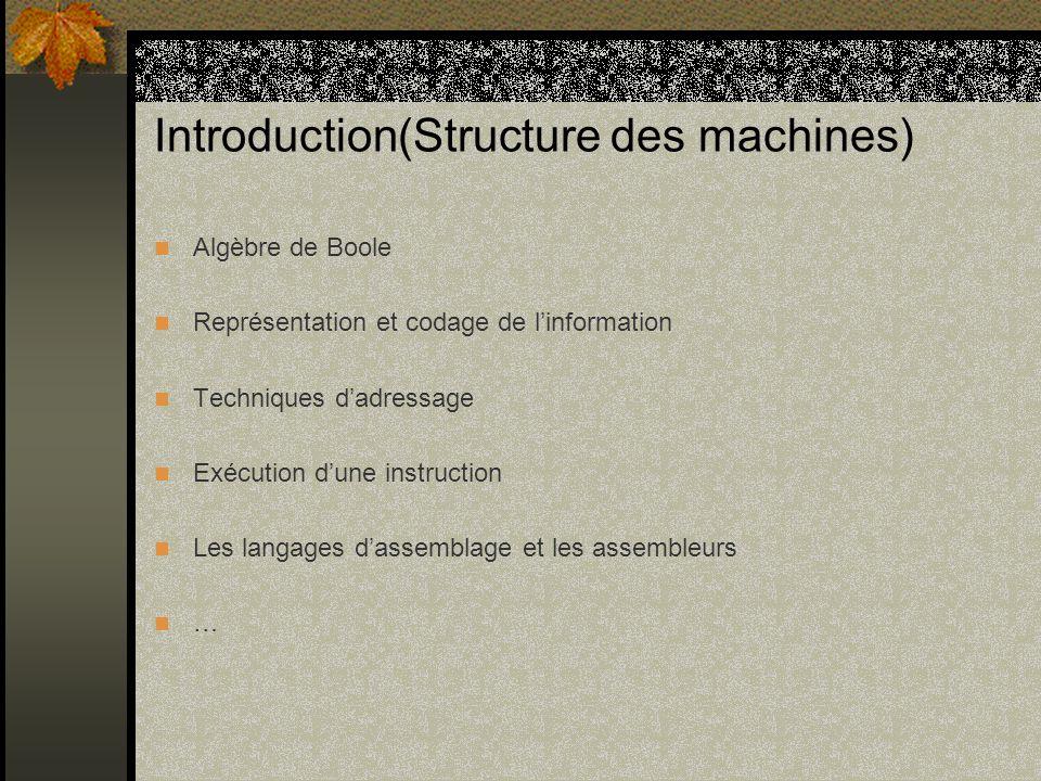 Introduction(Plan/Cours spécifique) Langage Z (P1) et langage Z minimal (P2) Réalisation dun compilateur très simplifié pour le langage minimal (P3 P10) Extension du langage minimal par Expressions logiques (P11)et chaînes de caractères (P12) Les structures simples et tableaux (P13) Les structures de contrôle (P14) Les procédures et fonctions (P15) Les structures complexes (P16) Les machines abstraites (P17 P19) Les fonctions standards (P20)