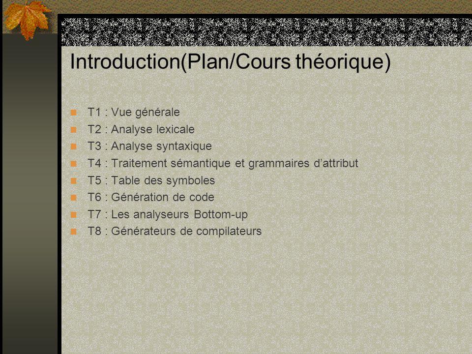 Introduction(Plan/Cours théorique) T1: Vue générale Motivation Structure dun compilateur Grammaires Arbres Syntaxiques et Ambiguïté Classification de Chomsky