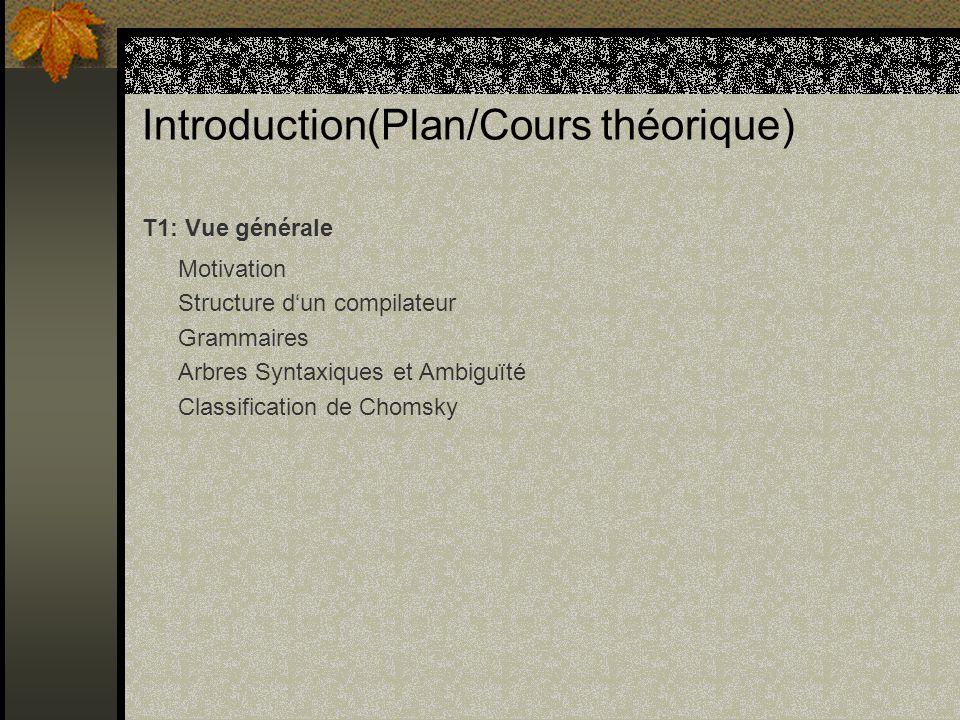 Introduction(Plan/Cours théorique) T2 : Analyse lexicale Taches dun scanner Grammaires Régulières et Automates finis Implémentation des scanners
