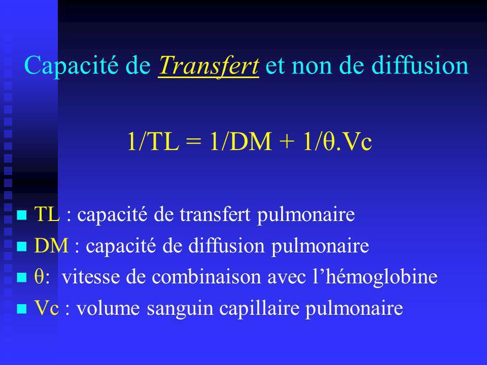 Diffusion de loxygène à travers la MAC