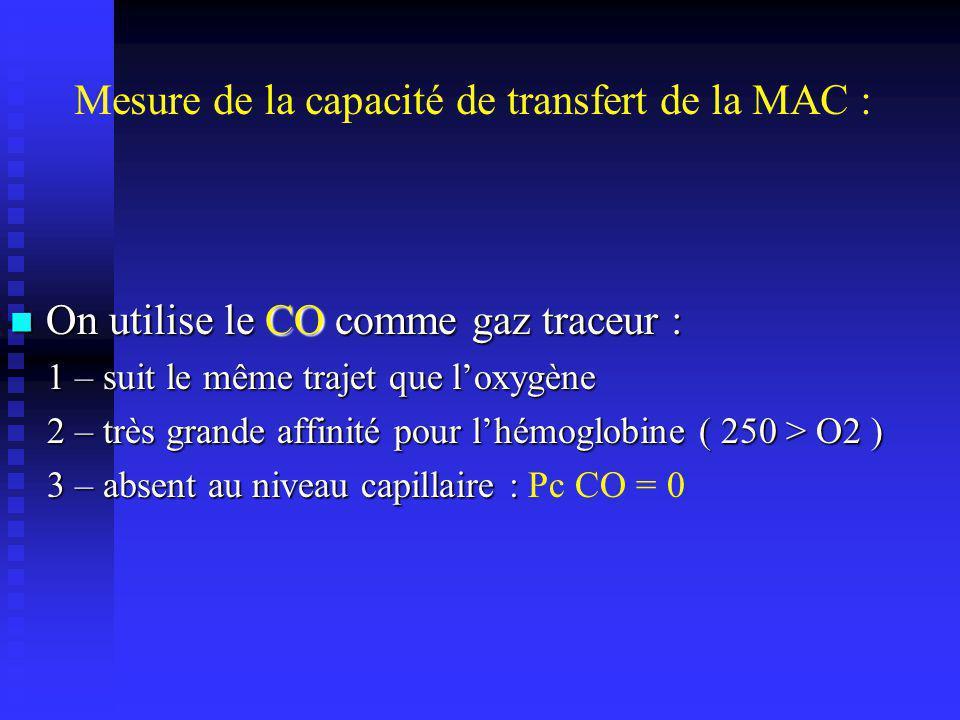Mesure de la capacité de transfert de la MAC : Sujet dage et de taille moyenne, de sexe masculin Sujet dage et de taille moyenne, de sexe masculin TL CO = 30 ml / min / mmhg