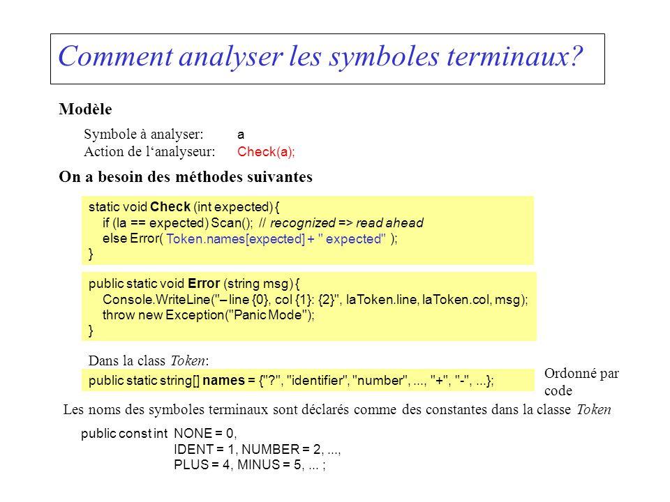 Comment analyser les symboles terminaux? Modèle Symbole à analyser: a Action de lanalyseur: Check(a); On a besoin des méthodes suivantes static void C