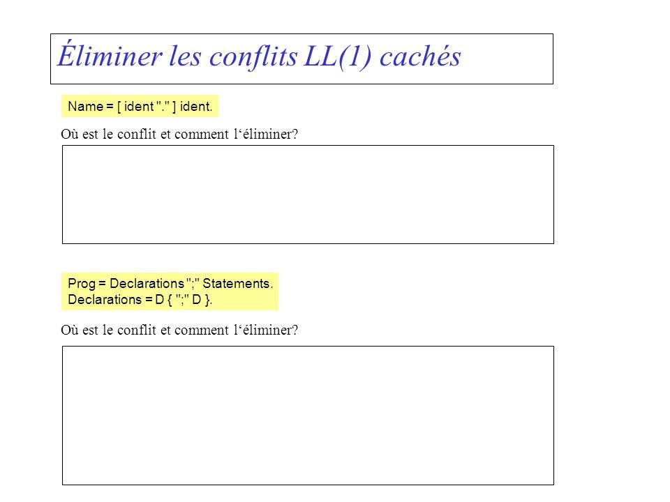 Éliminer les conflits LL(1) cachés Name = [ ident