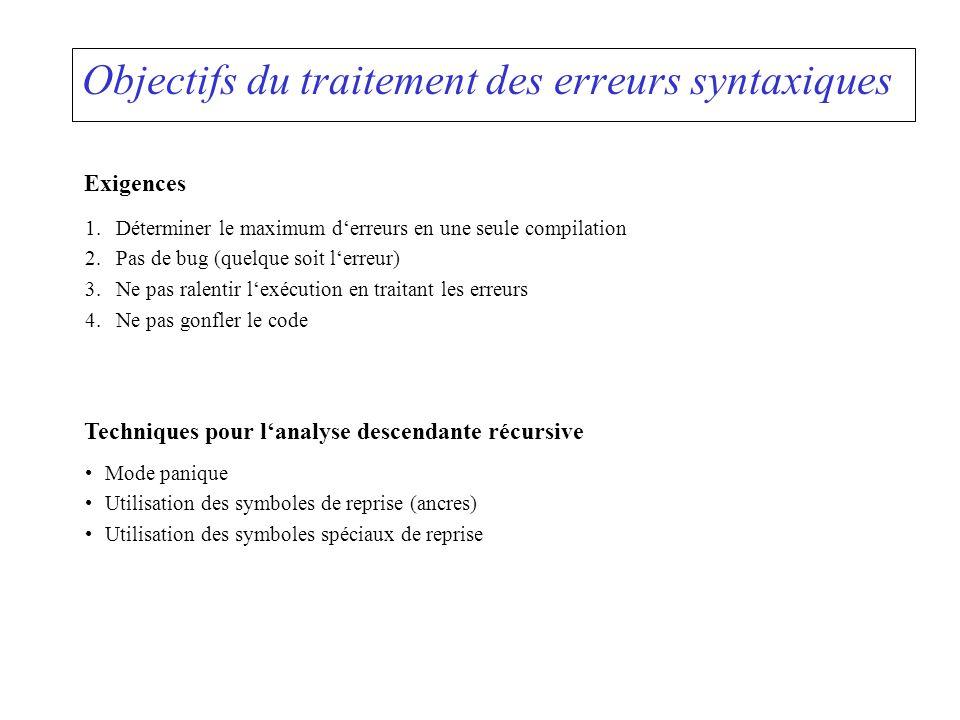 Objectifs du traitement des erreurs syntaxiques Exigences 1.Déterminer le maximum derreurs en une seule compilation 2.Pas de bug (quelque soit lerreur