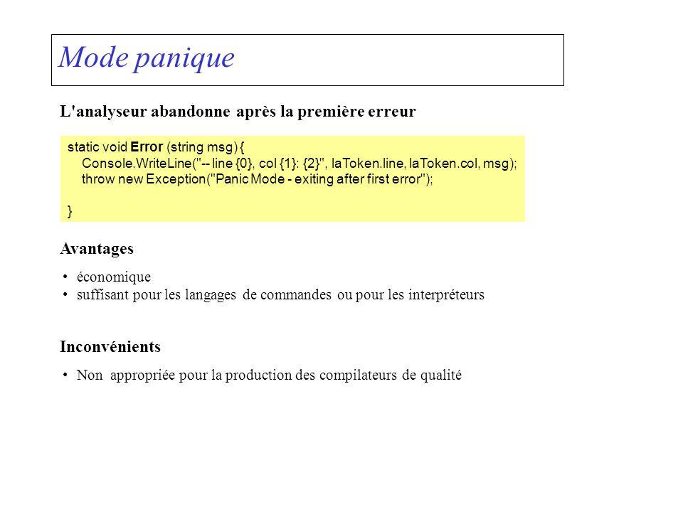 Mode panique L'analyseur abandonne après la première erreur static void Error (string msg) { Console.WriteLine(