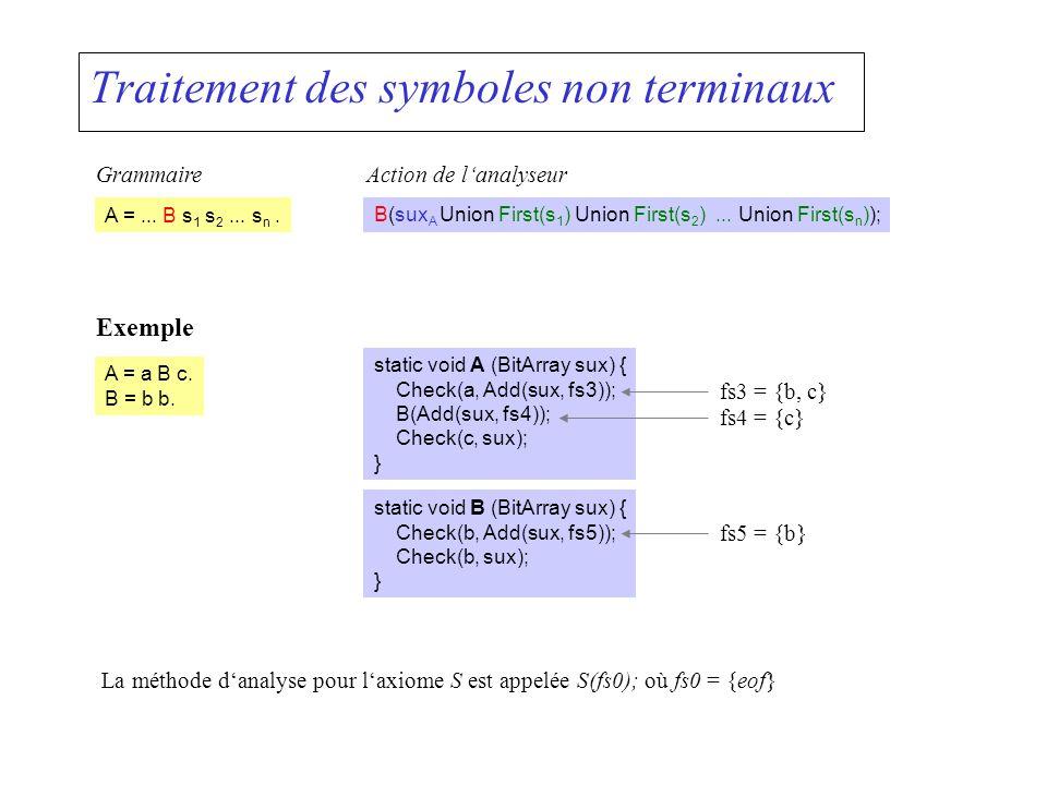 Traitement des symboles non terminaux A =... B s 1 s 2... s n. B(sux A Union First(s 1 ) Union First(s 2 )... Union First(s n )); GrammaireAction de l
