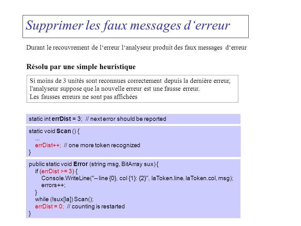 Supprimer les faux messages derreur Durant le recouvrement de lerreur lanalyseur produit des faux messages derreur Résolu par une simple heuristique S