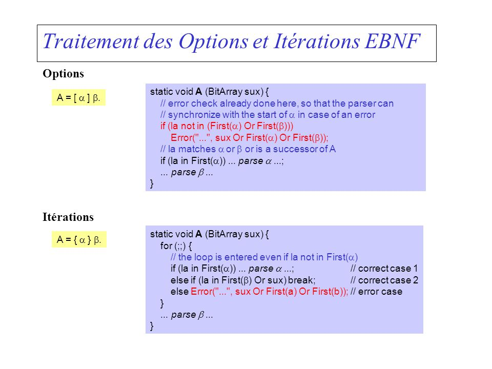 Traitement des Options et Itérations EBNF Options A = [ ]. static void A (BitArray sux) { // error check already done here, so that the parser can //