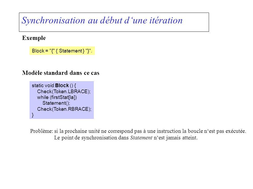 Synchronisation au début dune itération Exemple Block =