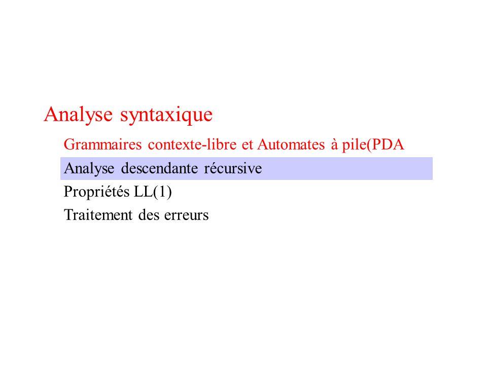 Analyse descendante récursive Technique danalyse Top-down (de haut en bas) Larbre syntaxique est construit du symbole initial(axiome) vers la phrase (top-down) Exemple grammaireEntrée A = a A c | b b.a b b c ab b b b Aa c c A Symbole de départ Entrée abbc A .