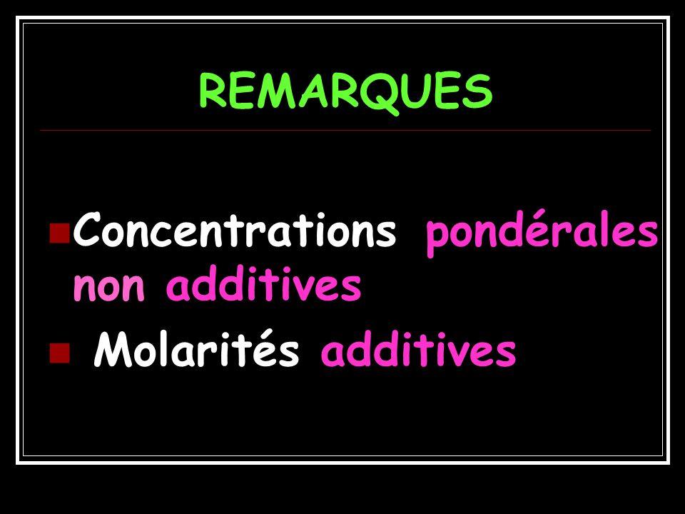 UNITES MOLARITE MOLE = M = 1 (mole /l ) MILLIMOLE = mM = 10 -3 (mole /l ) MICROMOLE= M = 10 -6 (mole /l ) NANOMOLE =nM = 10 -9 (mole /l )