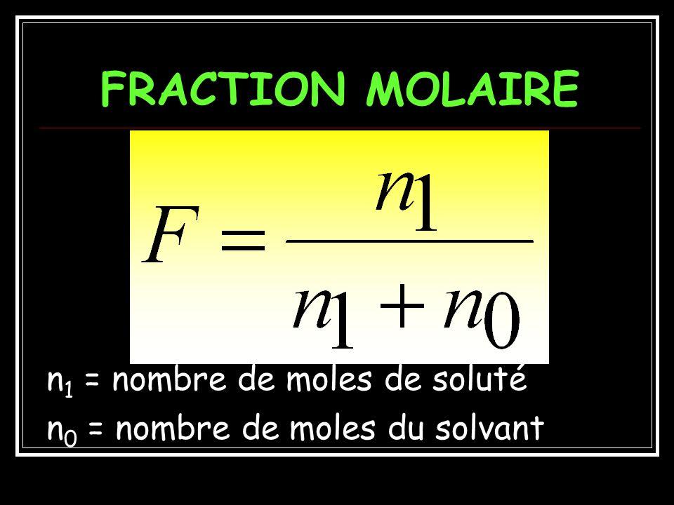 REMARQUES Concentrations pondérales non additives Molarités additives