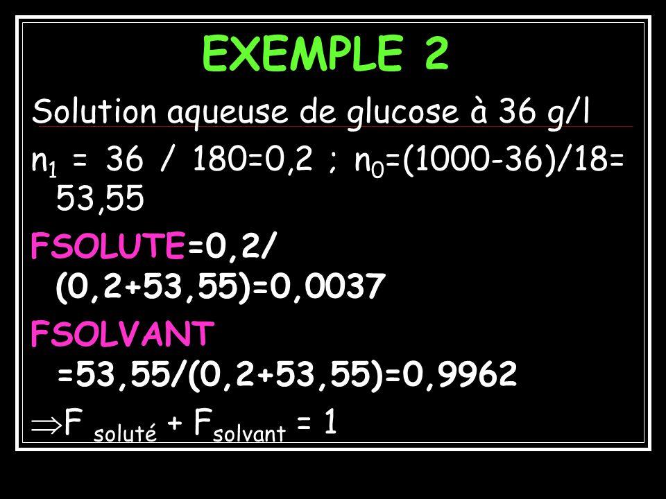 FRACTION MOLAIRE n 1 = nombre de moles de soluté n 0 = nombre de moles du solvant