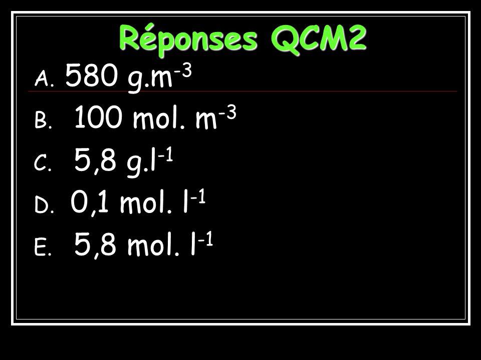 QCM2 Quelle est la concentration molaire résultant du mélange de la question précédente.