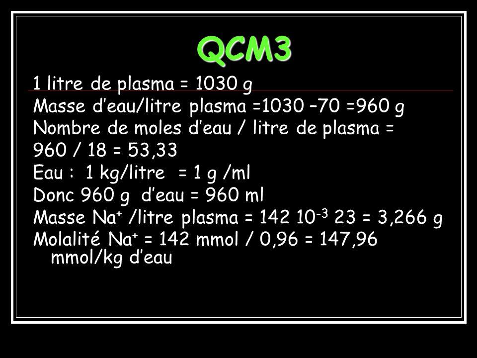 QCM3 Une solution dalbumine à 70 g/l a une masse volumique de 1,03 g/ml.