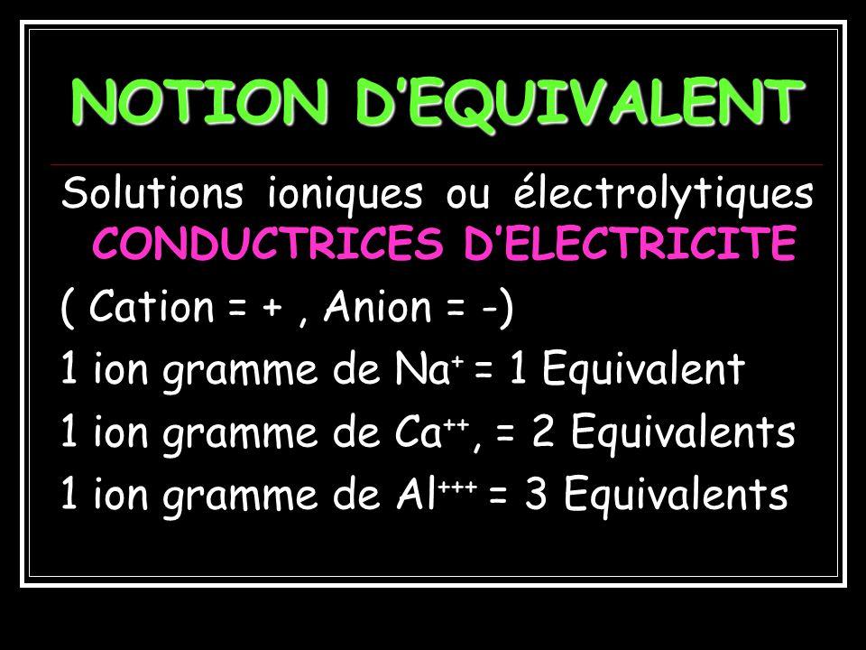Concentration équivalente ions monovalents Molécules avec ions monovalents : équivalente molaire Concentration équivalente = Concentration molaire ions bivalents : Molécules avec ions bivalents : équivalente molaire x2 Concentration équivalente = Concentration molaire x2 Molécule non ionisée : Ceq = 0 Molécule non ionisée : Ceq = 0