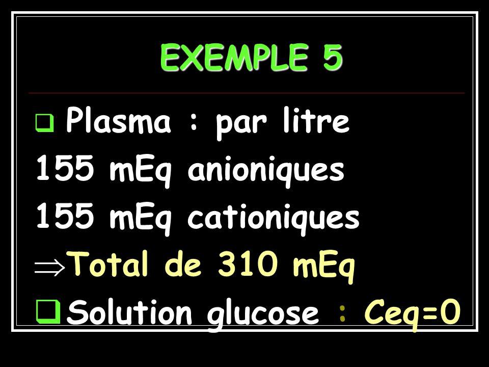 ELECTRONEUTRALITE Ceq anionique = Ceq cationique Ceq = m.n -. Z - = m.n +. Z +