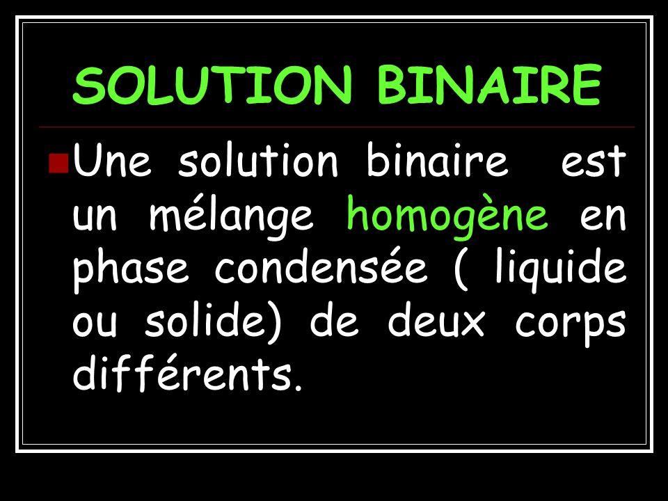 SOLUTION BINAIRE Une solution binaire est un mélange homogène en phase condensée ( liquide ou solide) de deux corps différents.