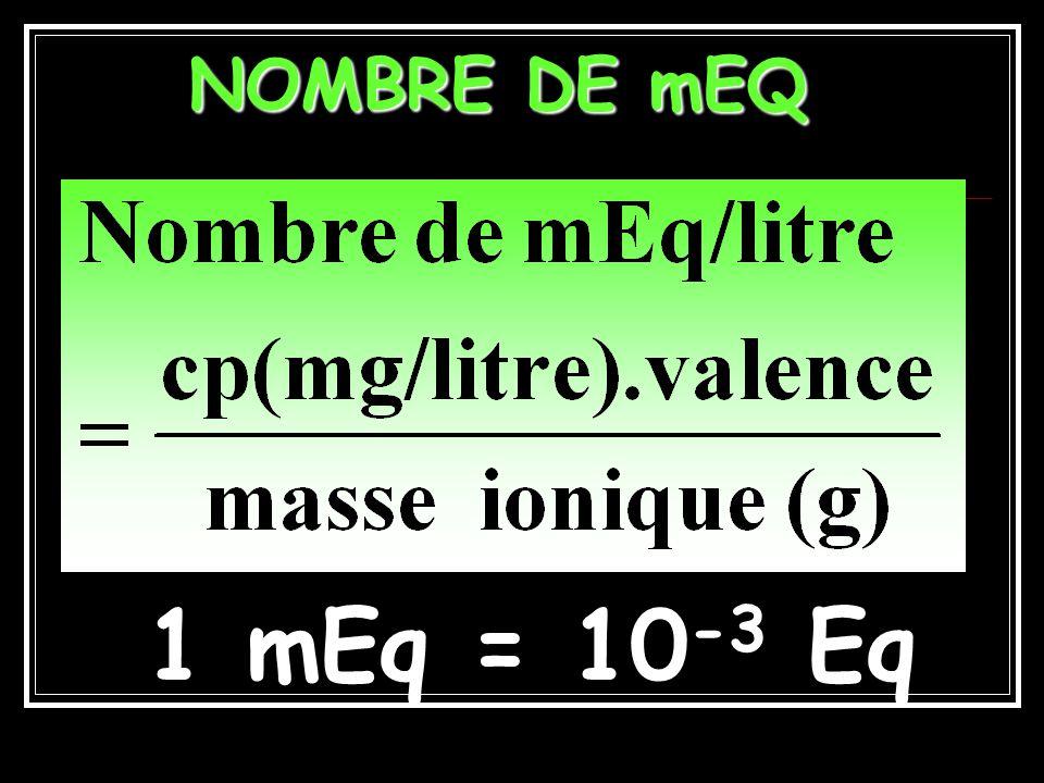 EXEMPLE 5 Plasma : par litre 155 mEq anioniques 155 mEq cationiques Total de 310 mEq Solution glucose : Ceq=0